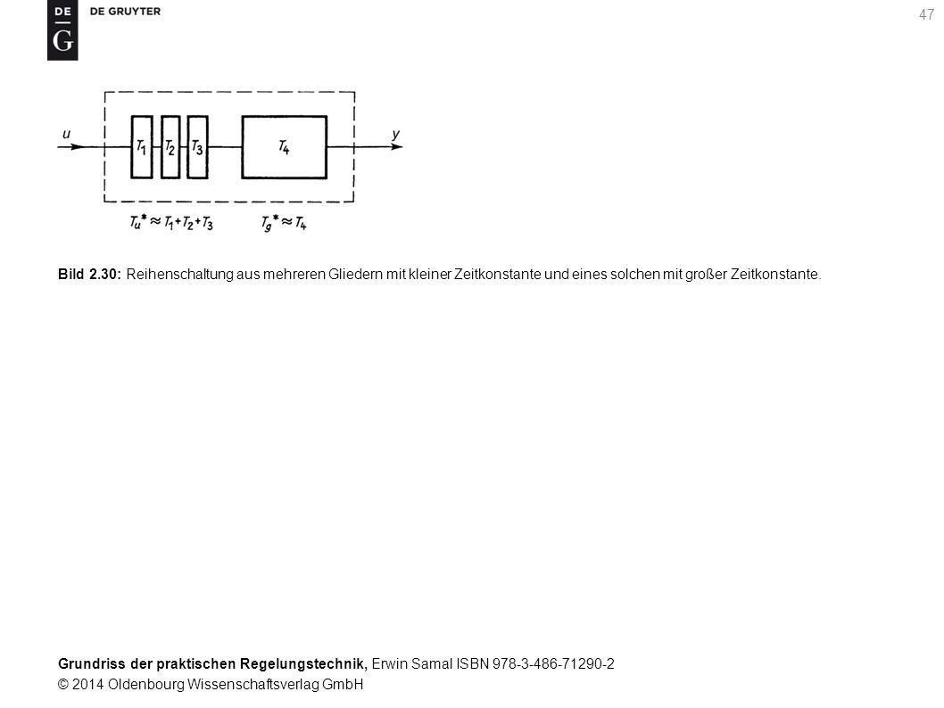 Grundriss der praktischen Regelungstechnik, Erwin Samal ISBN 978-3-486-71290-2 © 2014 Oldenbourg Wissenschaftsverlag GmbH 47 Bild 2.30: Reihenschaltun