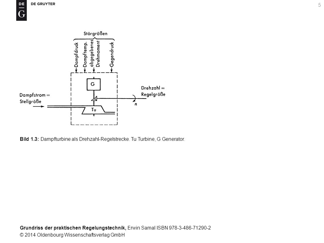 Grundriss der praktischen Regelungstechnik, Erwin Samal ISBN 978-3-486-71290-2 © 2014 Oldenbourg Wissenschaftsverlag GmbH 5 Bild 1.3: Dampfturbine als