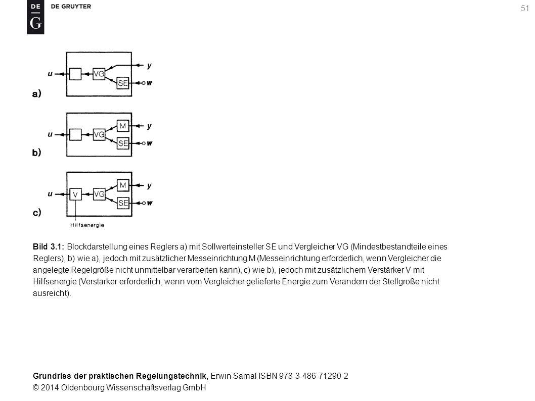 Grundriss der praktischen Regelungstechnik, Erwin Samal ISBN 978-3-486-71290-2 © 2014 Oldenbourg Wissenschaftsverlag GmbH 51 Bild 3.1: Blockdarstellun