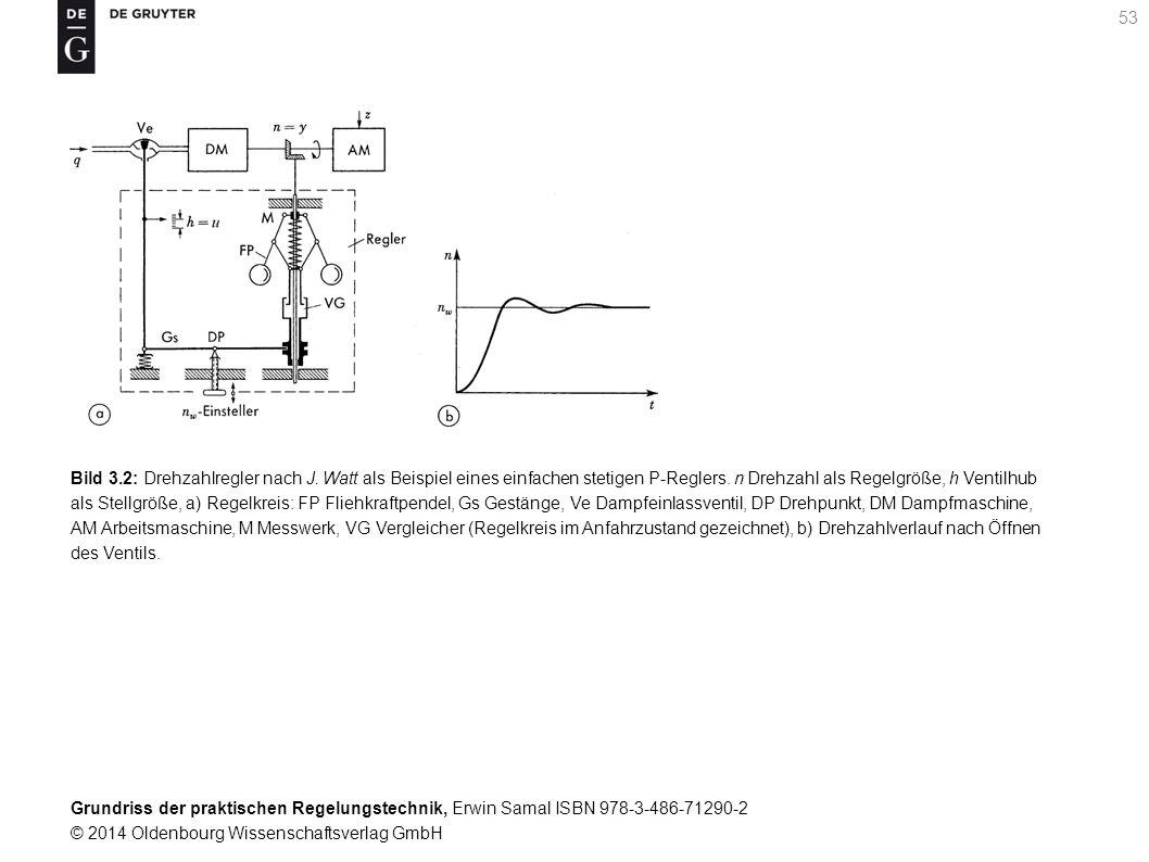 Grundriss der praktischen Regelungstechnik, Erwin Samal ISBN 978-3-486-71290-2 © 2014 Oldenbourg Wissenschaftsverlag GmbH 53 Bild 3.2: Drehzahlregler