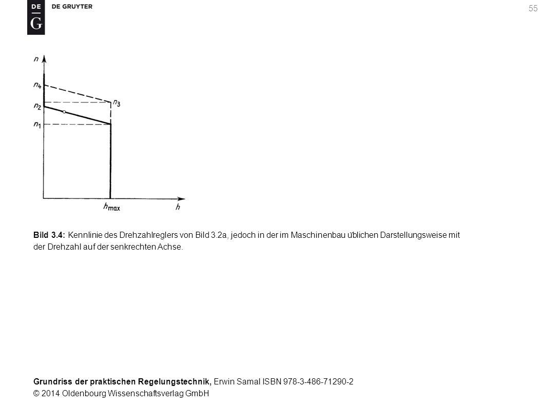 Grundriss der praktischen Regelungstechnik, Erwin Samal ISBN 978-3-486-71290-2 © 2014 Oldenbourg Wissenschaftsverlag GmbH 55 Bild 3.4: Kennlinie des D