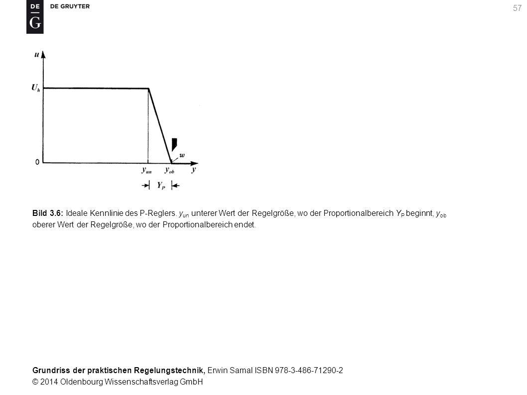 Grundriss der praktischen Regelungstechnik, Erwin Samal ISBN 978-3-486-71290-2 © 2014 Oldenbourg Wissenschaftsverlag GmbH 57 Bild 3.6: Ideale Kennlini