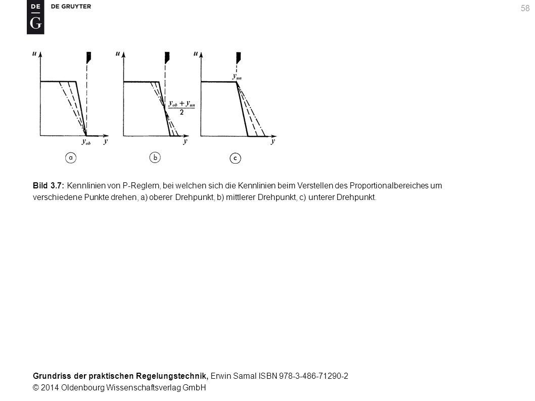 Grundriss der praktischen Regelungstechnik, Erwin Samal ISBN 978-3-486-71290-2 © 2014 Oldenbourg Wissenschaftsverlag GmbH 58 Bild 3.7: Kennlinien von
