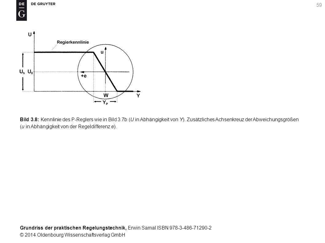 Grundriss der praktischen Regelungstechnik, Erwin Samal ISBN 978-3-486-71290-2 © 2014 Oldenbourg Wissenschaftsverlag GmbH 59 Bild 3.8: Kennlinie des P