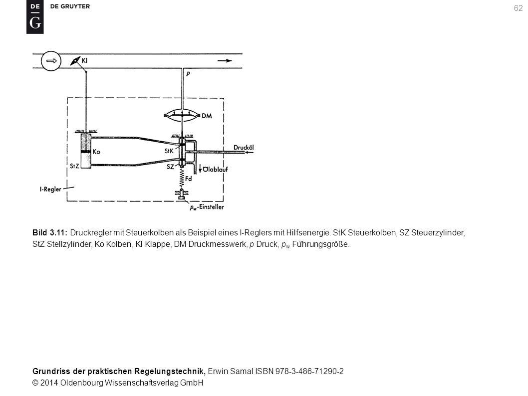 Grundriss der praktischen Regelungstechnik, Erwin Samal ISBN 978-3-486-71290-2 © 2014 Oldenbourg Wissenschaftsverlag GmbH 62 Bild 3.11: Druckregler mi