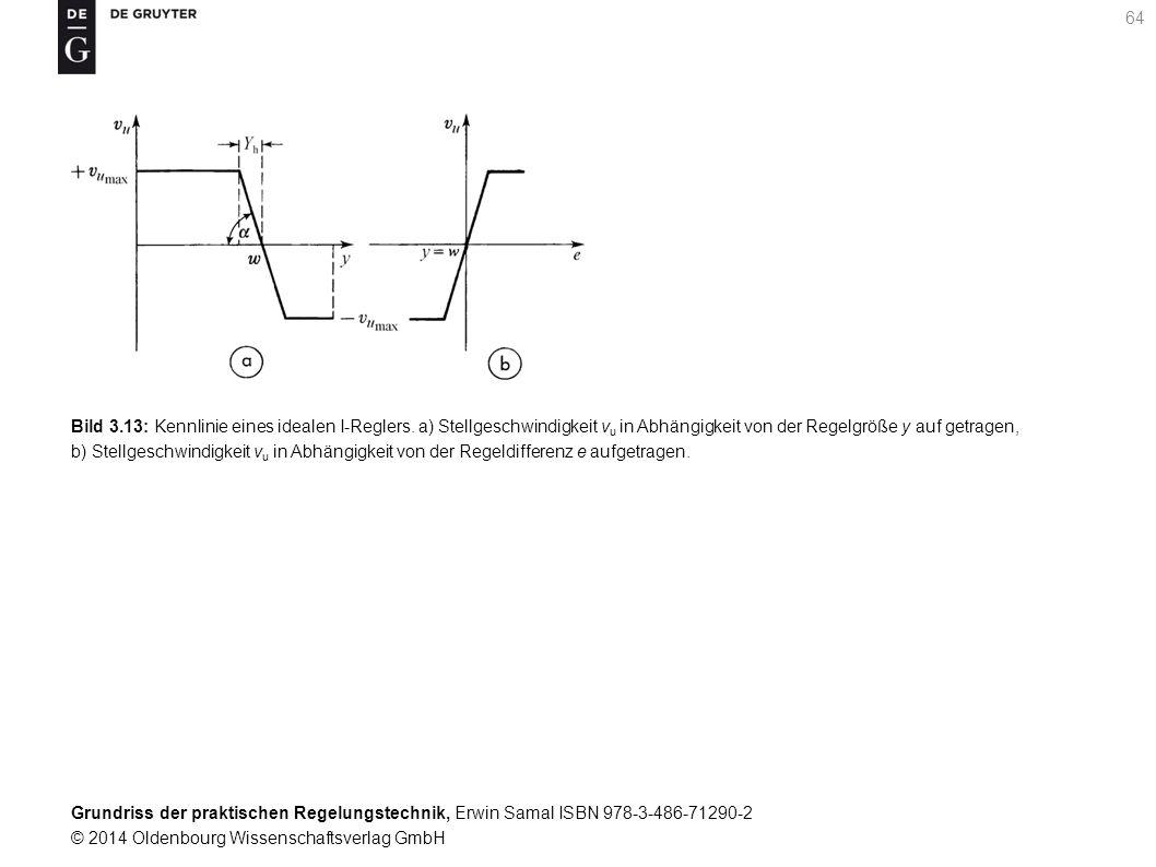 Grundriss der praktischen Regelungstechnik, Erwin Samal ISBN 978-3-486-71290-2 © 2014 Oldenbourg Wissenschaftsverlag GmbH 64 Bild 3.13: Kennlinie eine