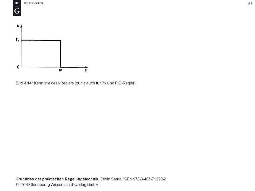 Grundriss der praktischen Regelungstechnik, Erwin Samal ISBN 978-3-486-71290-2 © 2014 Oldenbourg Wissenschaftsverlag GmbH 65 Bild 3.14: Kennlinie des