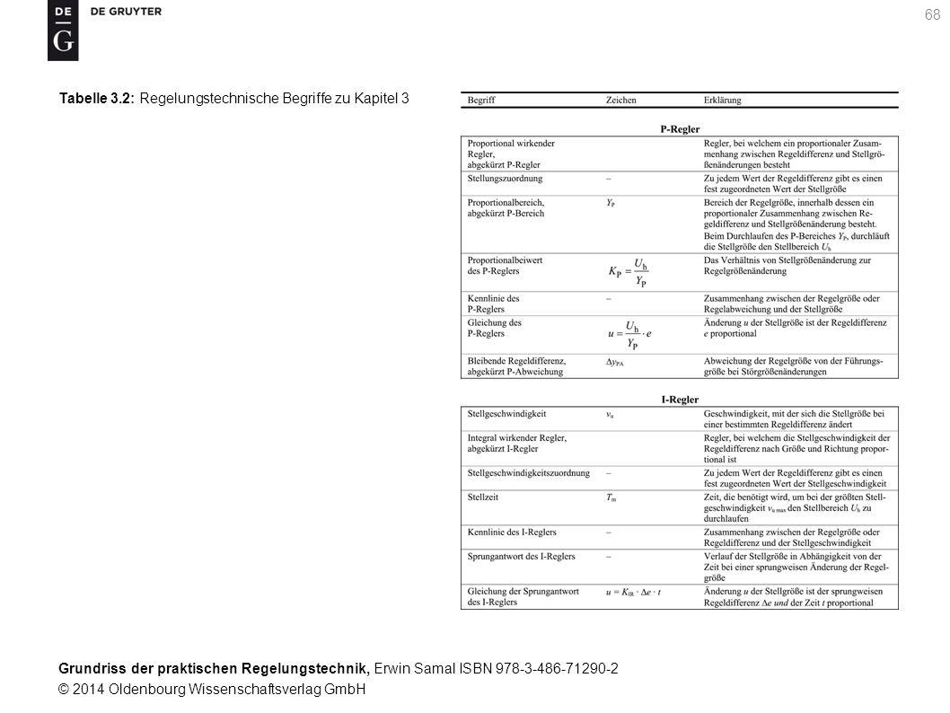 Grundriss der praktischen Regelungstechnik, Erwin Samal ISBN 978-3-486-71290-2 © 2014 Oldenbourg Wissenschaftsverlag GmbH 68 Tabelle 3.2: Regelungstec