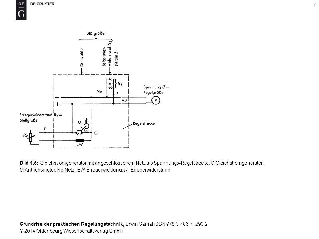 Grundriss der praktischen Regelungstechnik, Erwin Samal ISBN 978-3-486-71290-2 © 2014 Oldenbourg Wissenschaftsverlag GmbH 98 Bild 5.11: Regelstrecke mit zwei Verzögerungen, zusammengeschaltet mit verzögerungsfreiem P-Regler.
