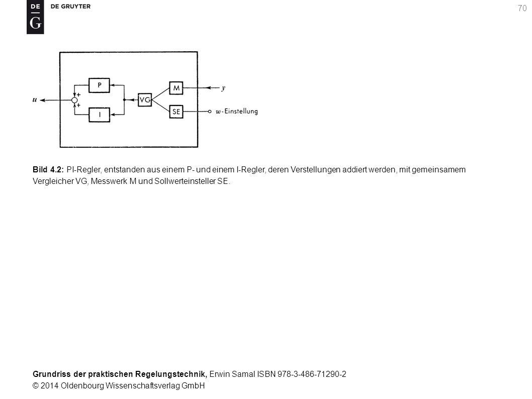 Grundriss der praktischen Regelungstechnik, Erwin Samal ISBN 978-3-486-71290-2 © 2014 Oldenbourg Wissenschaftsverlag GmbH 70 Bild 4.2: PI-Regler, ents