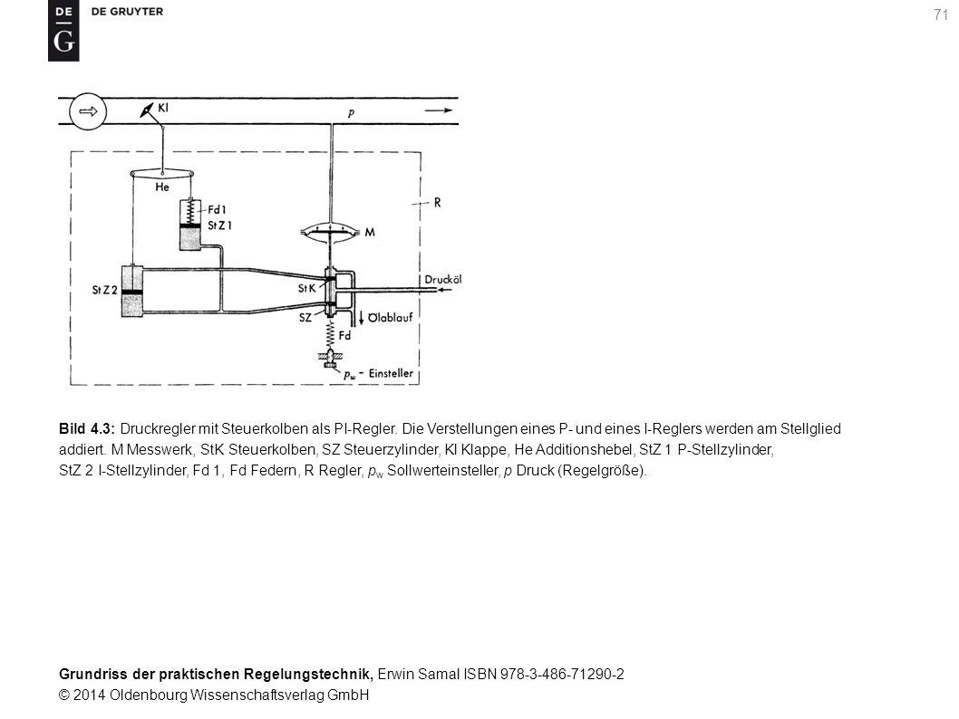 Grundriss der praktischen Regelungstechnik, Erwin Samal ISBN 978-3-486-71290-2 © 2014 Oldenbourg Wissenschaftsverlag GmbH 71 Bild 4.3: Druckregler mit