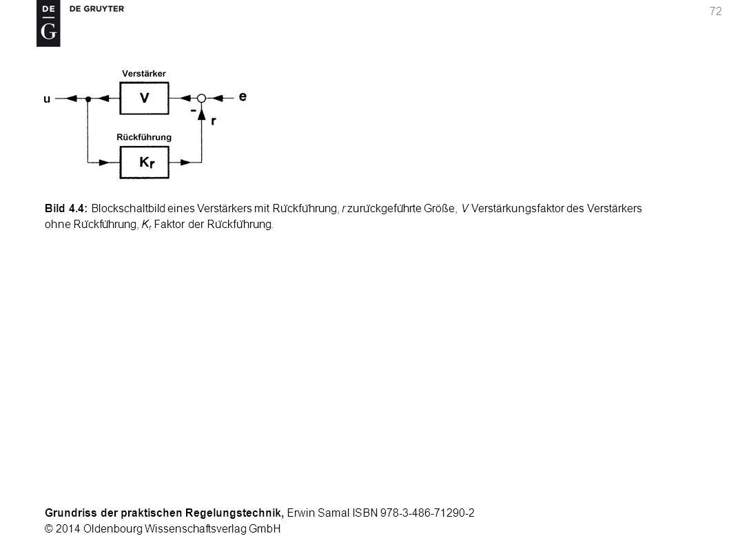 Grundriss der praktischen Regelungstechnik, Erwin Samal ISBN 978-3-486-71290-2 © 2014 Oldenbourg Wissenschaftsverlag GmbH 72 Bild 4.4: Blockschaltbild