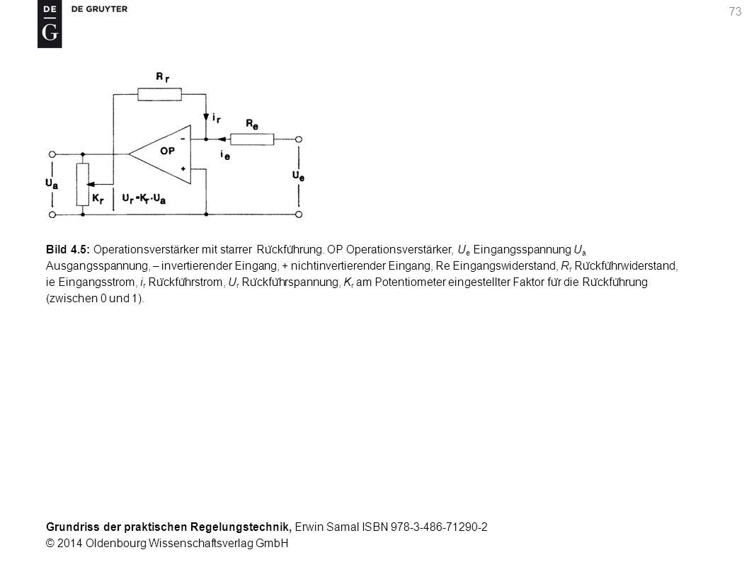 Grundriss der praktischen Regelungstechnik, Erwin Samal ISBN 978-3-486-71290-2 © 2014 Oldenbourg Wissenschaftsverlag GmbH 73 Bild 4.5: Operationsverst