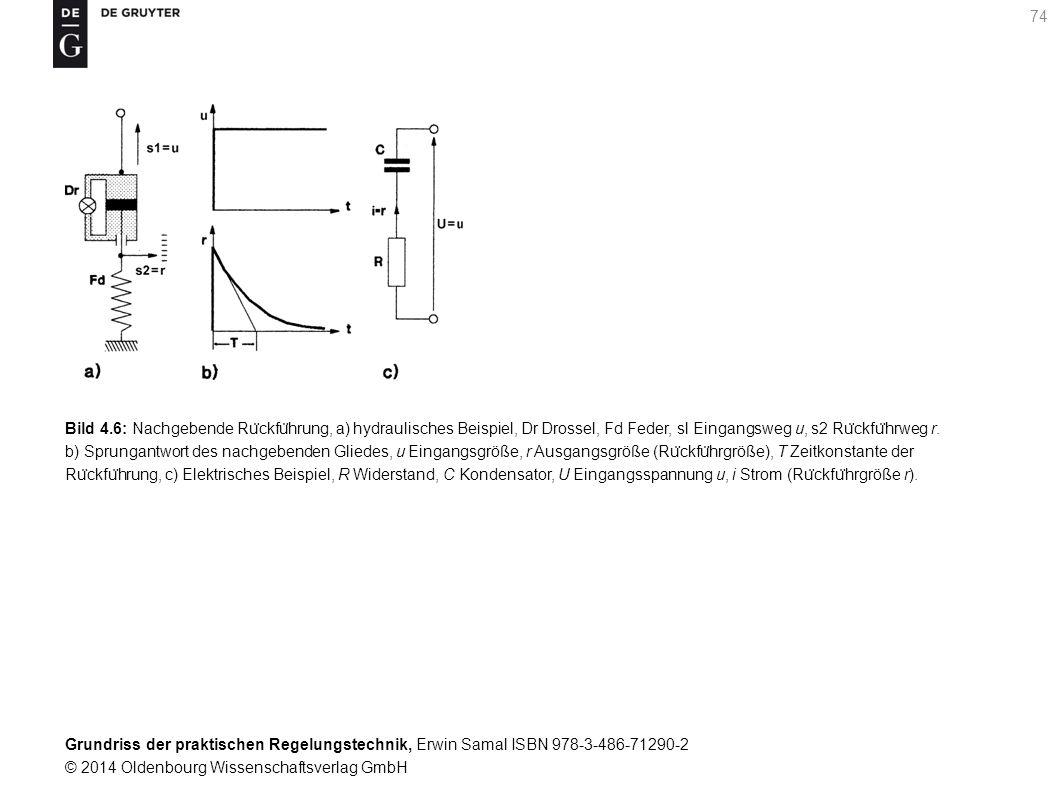 Grundriss der praktischen Regelungstechnik, Erwin Samal ISBN 978-3-486-71290-2 © 2014 Oldenbourg Wissenschaftsverlag GmbH 74 Bild 4.6: Nachgebende Ru