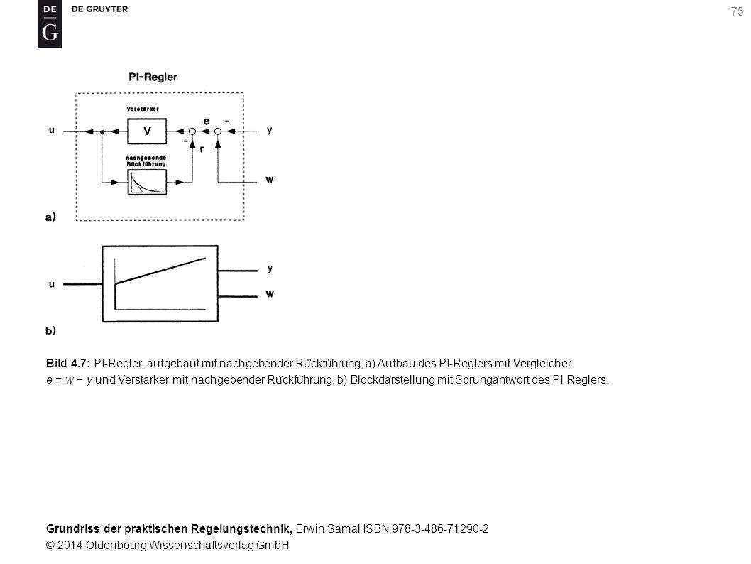 Grundriss der praktischen Regelungstechnik, Erwin Samal ISBN 978-3-486-71290-2 © 2014 Oldenbourg Wissenschaftsverlag GmbH 75 Bild 4.7: PI-Regler, aufg