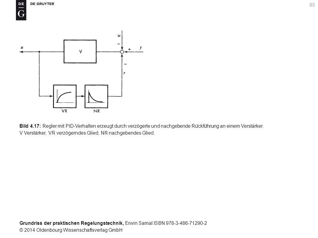 Grundriss der praktischen Regelungstechnik, Erwin Samal ISBN 978-3-486-71290-2 © 2014 Oldenbourg Wissenschaftsverlag GmbH 85 Bild 4.17: Regler mit PID