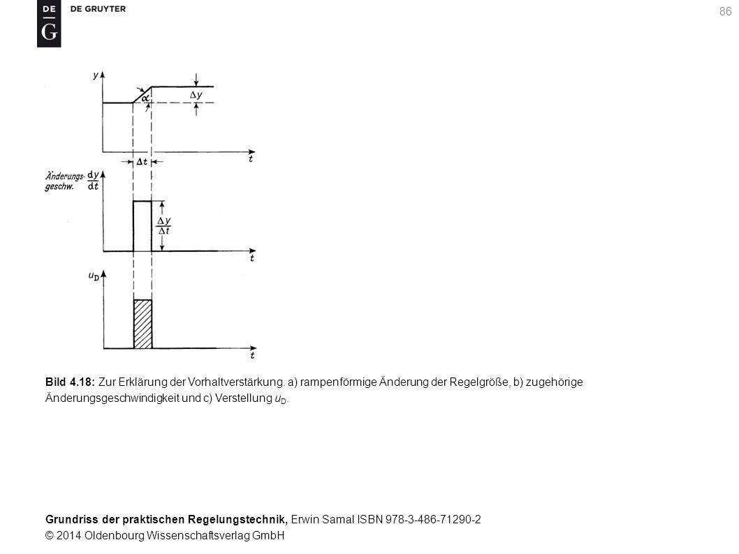 Grundriss der praktischen Regelungstechnik, Erwin Samal ISBN 978-3-486-71290-2 © 2014 Oldenbourg Wissenschaftsverlag GmbH 86 Bild 4.18: Zur Erklärung