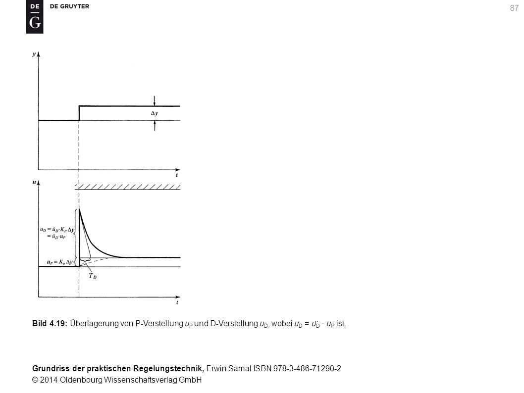 Grundriss der praktischen Regelungstechnik, Erwin Samal ISBN 978-3-486-71290-2 © 2014 Oldenbourg Wissenschaftsverlag GmbH 87 Bild 4.19: Überlagerung v