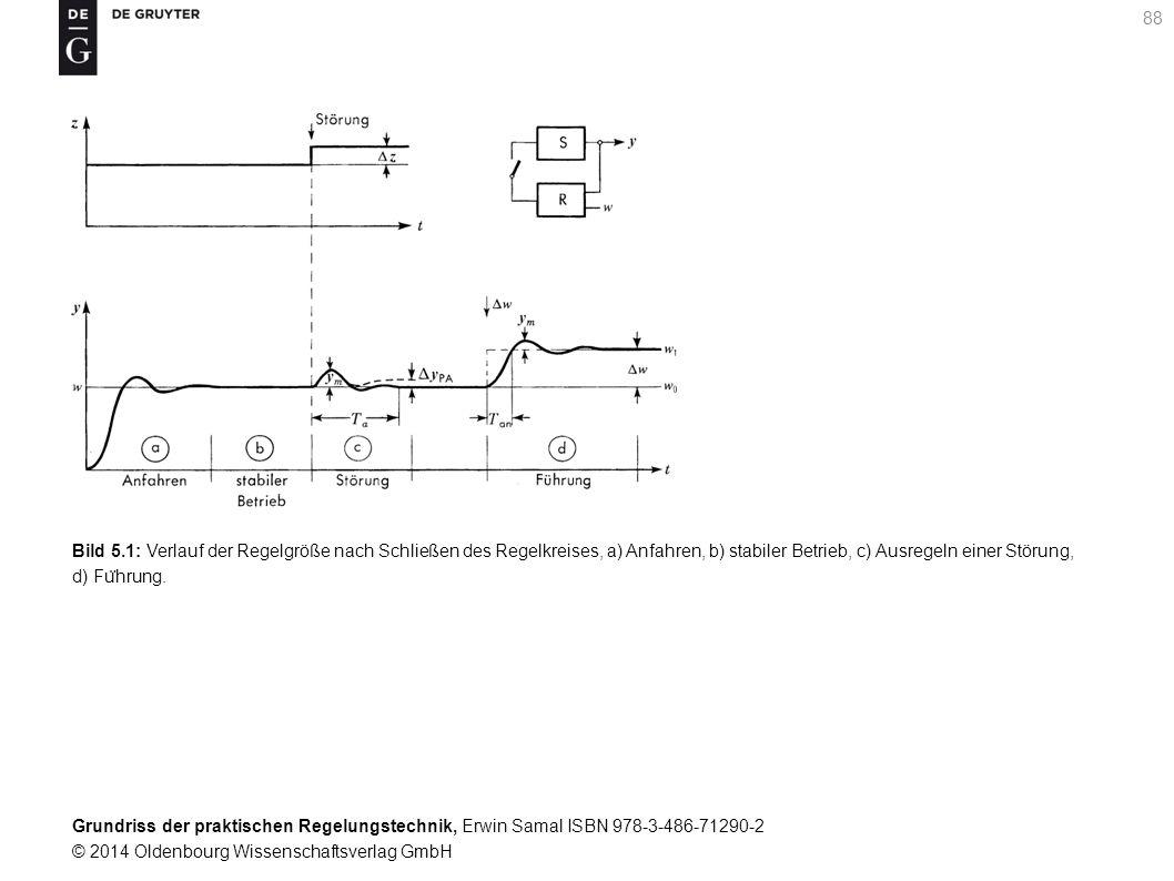 Grundriss der praktischen Regelungstechnik, Erwin Samal ISBN 978-3-486-71290-2 © 2014 Oldenbourg Wissenschaftsverlag GmbH 88 Bild 5.1: Verlauf der Reg