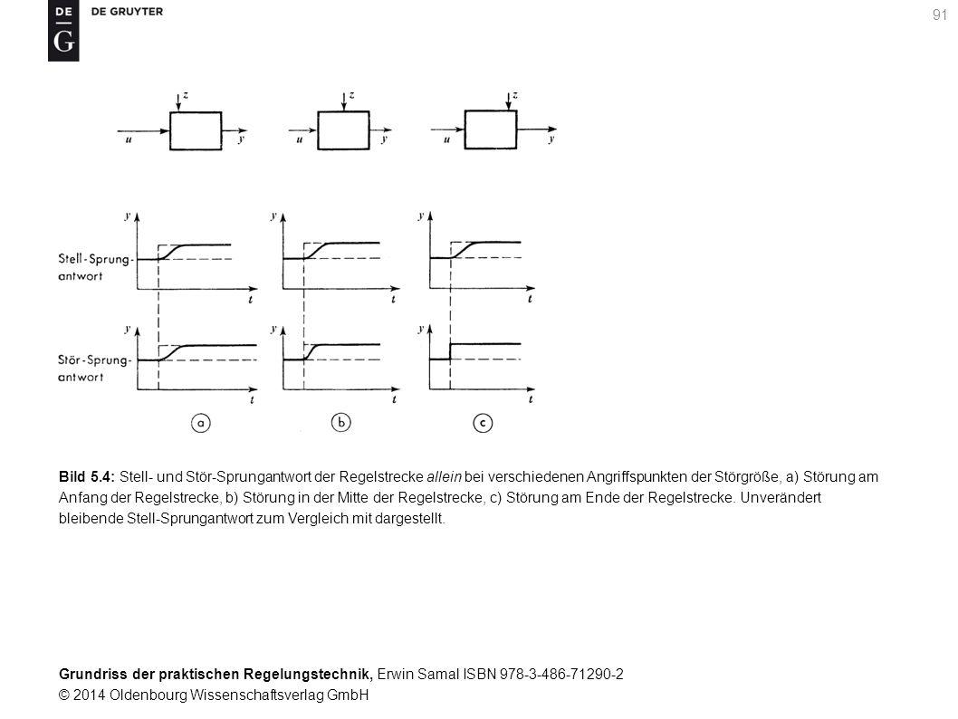 Grundriss der praktischen Regelungstechnik, Erwin Samal ISBN 978-3-486-71290-2 © 2014 Oldenbourg Wissenschaftsverlag GmbH 91 Bild 5.4: Stell- und Stör