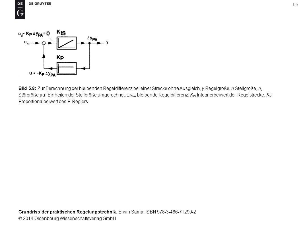 Grundriss der praktischen Regelungstechnik, Erwin Samal ISBN 978-3-486-71290-2 © 2014 Oldenbourg Wissenschaftsverlag GmbH 95 Bild 5.8: Zur Berechnung