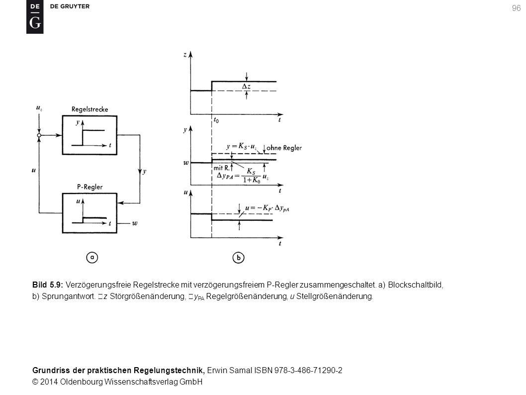 Grundriss der praktischen Regelungstechnik, Erwin Samal ISBN 978-3-486-71290-2 © 2014 Oldenbourg Wissenschaftsverlag GmbH 96 Bild 5.9: Verzögerungsfre