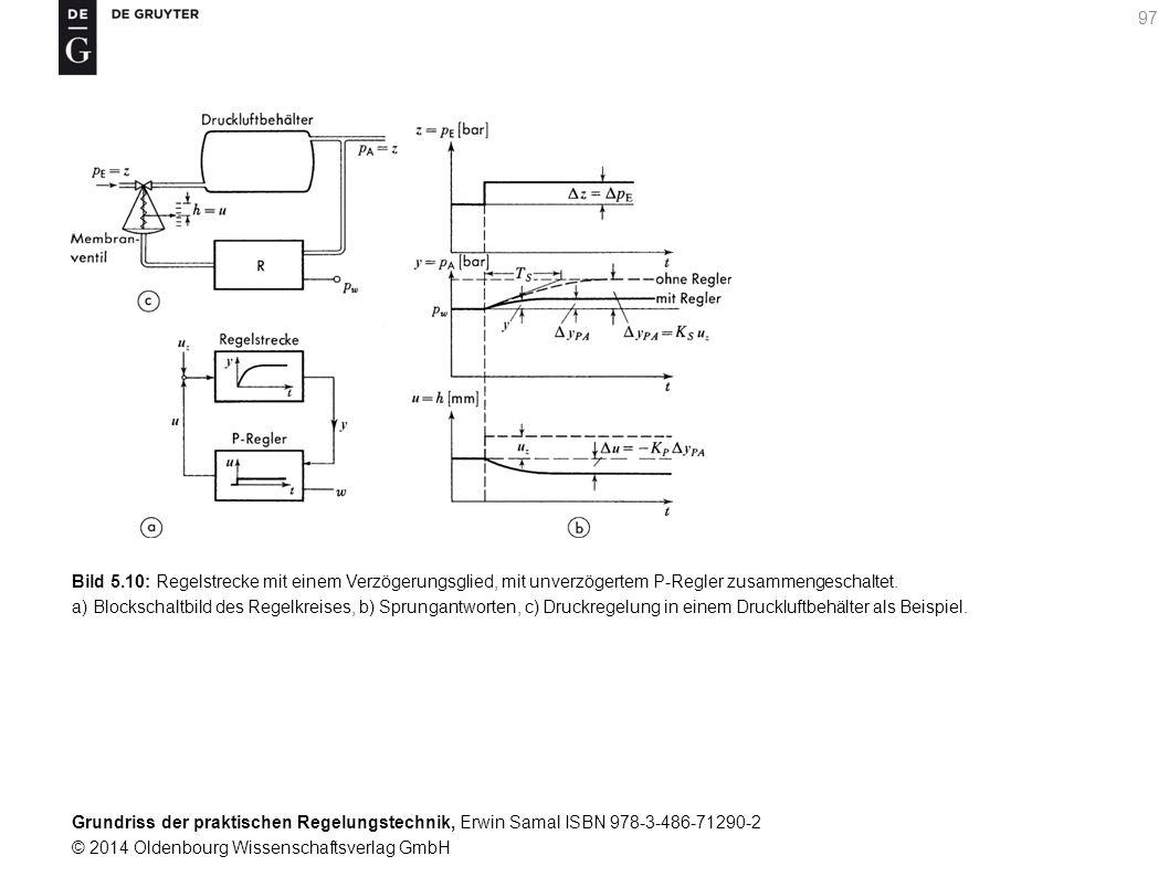 Grundriss der praktischen Regelungstechnik, Erwin Samal ISBN 978-3-486-71290-2 © 2014 Oldenbourg Wissenschaftsverlag GmbH 97 Bild 5.10: Regelstrecke m