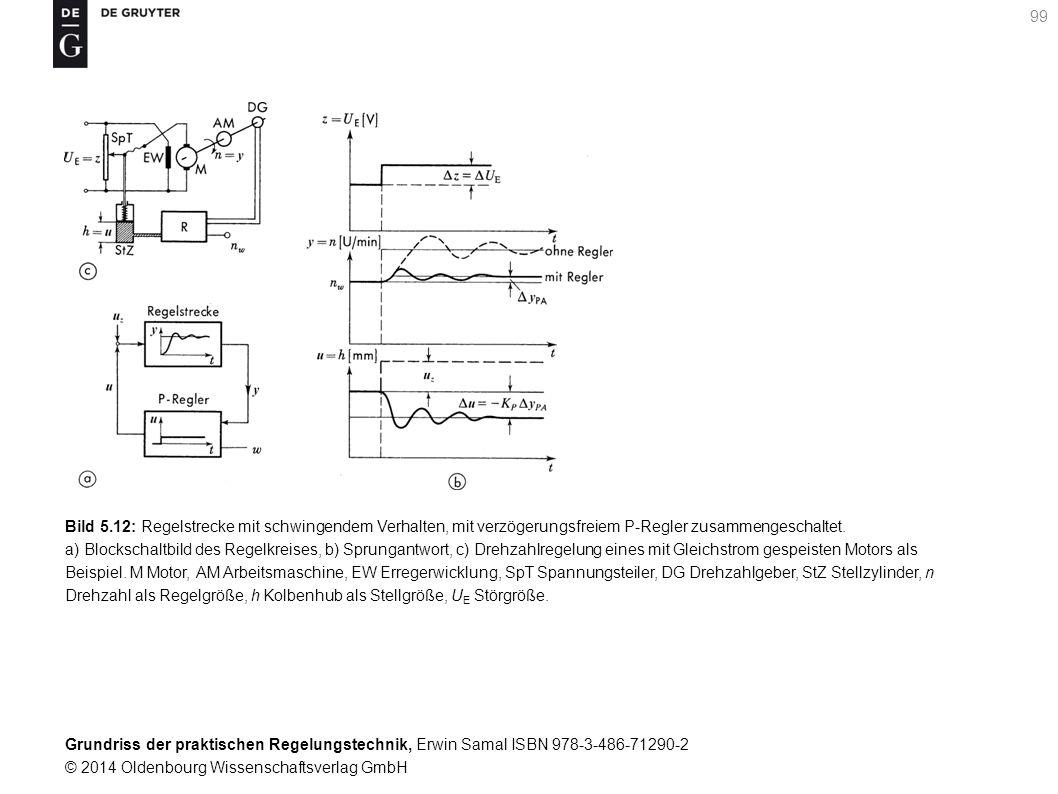 Grundriss der praktischen Regelungstechnik, Erwin Samal ISBN 978-3-486-71290-2 © 2014 Oldenbourg Wissenschaftsverlag GmbH 99 Bild 5.12: Regelstrecke m