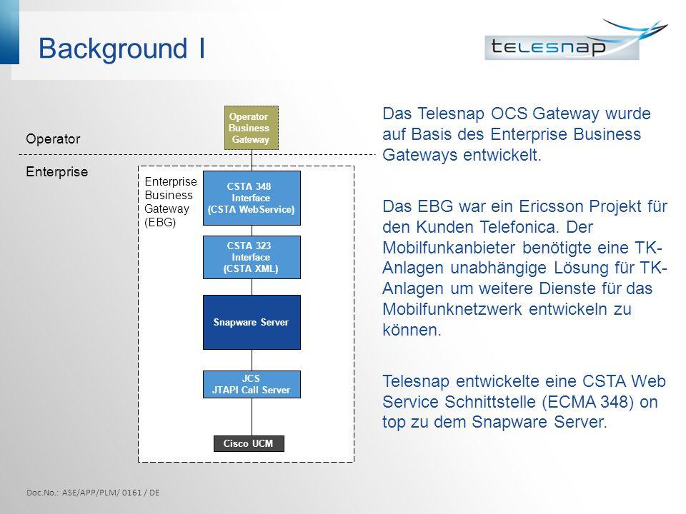 Background I Das Telesnap OCS Gateway wurde auf Basis des Enterprise Business Gateways entwickelt.