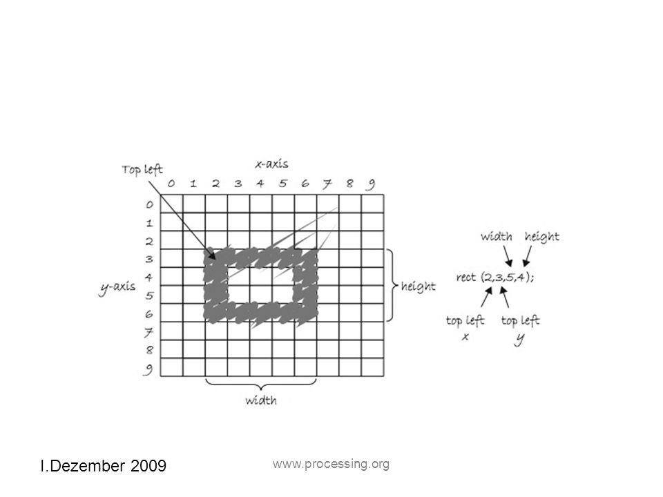 I.Dezember 2009 www.processing.org