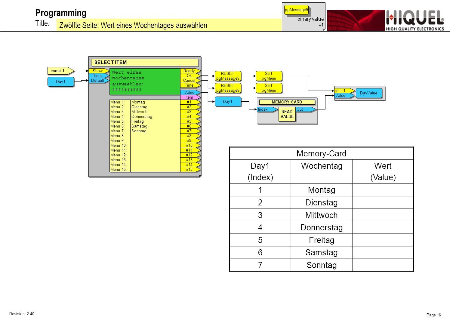 Revision: 2.40 Page 16 Title: Programming Zwölfte Seite: Wert eines Wochentages auswählen Show SELECT ITEM Wert eines Wochentages auswaehlen: ########