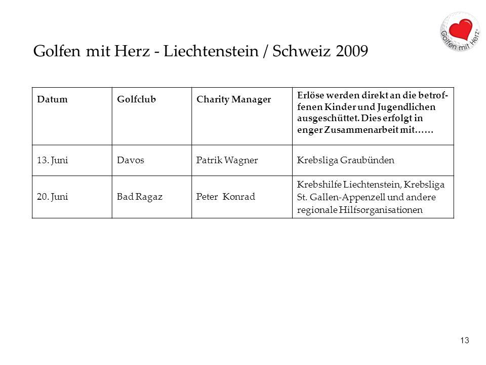 13 Golfen mit Herz - Liechtenstein / Schweiz 2009 DatumGolfclubCharity Manager Erlöse werden direkt an die betrof- fenen Kinder und Jugendlichen ausgeschüttet.