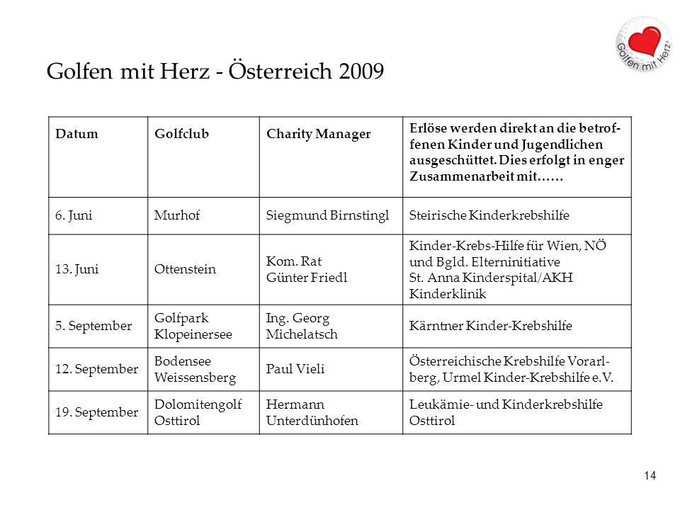 14 Golfen mit Herz - Österreich 2009 DatumGolfclubCharity Manager Erlöse werden direkt an die betrof- fenen Kinder und Jugendlichen ausgeschüttet.