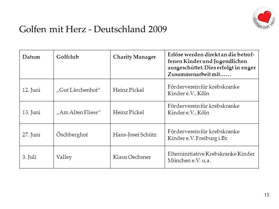 15 Golfen mit Herz - Deutschland 2009 DatumGolfclubCharity Manager Erlöse werden direkt an die betrof- fenen Kinder und Jugendlichen ausgeschüttet. Di