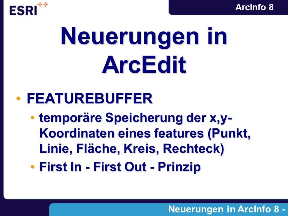 ArcInfo 8 Neuerungen in ArcEdit FEATUREBUFFERFEATUREBUFFER temporäre Speicherung der x,y- Koordinaten eines features (Punkt, Linie, Fläche, Kreis, Rec