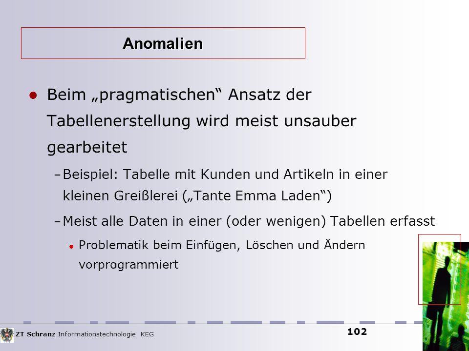 ZT Schranz Informationstechnologie KEG 102 Beim pragmatischen Ansatz der Tabellenerstellung wird meist unsauber gearbeitet – Beispiel: Tabelle mit Kun