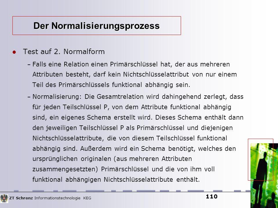 ZT Schranz Informationstechnologie KEG 110 Test auf 2. Normalform – Falls eine Relation einen Primärschlüssel hat, der aus mehreren Attributen besteht