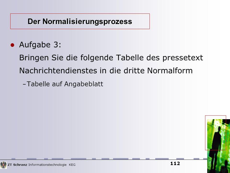 ZT Schranz Informationstechnologie KEG 112 Aufgabe 3: Bringen Sie die folgende Tabelle des pressetext Nachrichtendienstes in die dritte Normalform – T