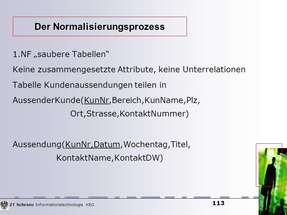 ZT Schranz Informationstechnologie KEG 113 1.NF saubere Tabellen Keine zusammengesetzte Attribute, keine Unterrelationen Tabelle Kundenaussendungen te