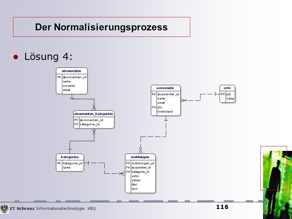 ZT Schranz Informationstechnologie KEG 116 Lösung 4: Der Normalisierungsprozess