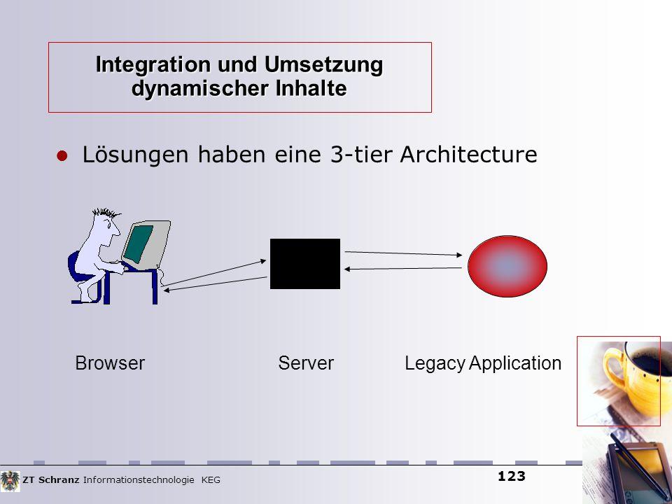 ZT Schranz Informationstechnologie KEG 123 Integration und Umsetzung dynamischer Inhalte Lösungen haben eine 3-tier Architecture Browser Server Legacy