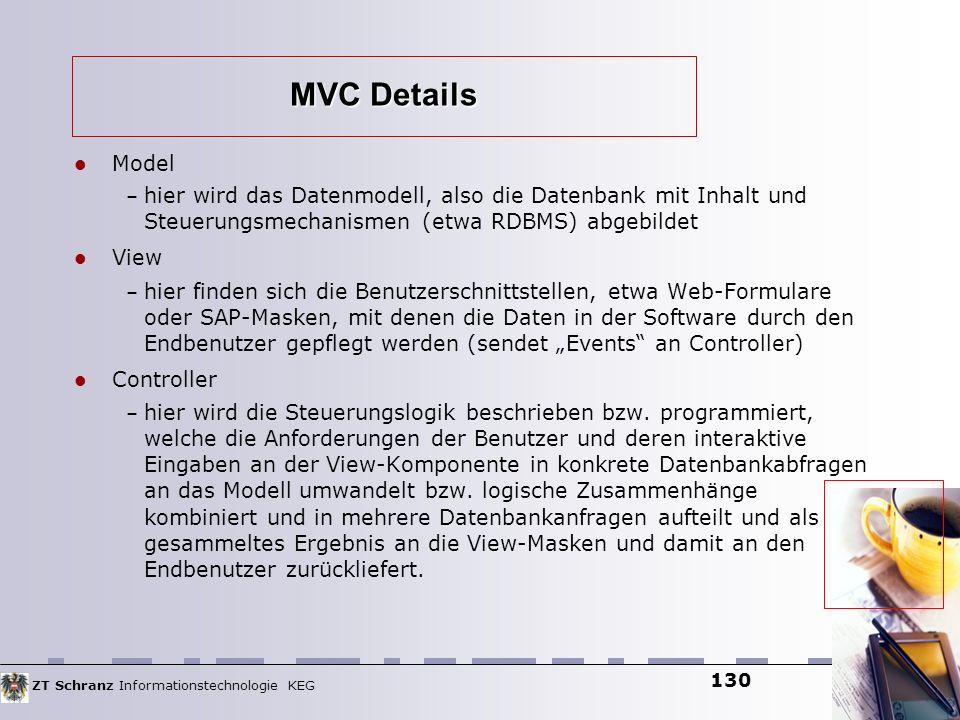 ZT Schranz Informationstechnologie KEG 130 MVC Details Model – hier wird das Datenmodell, also die Datenbank mit Inhalt und Steuerungsmechanismen (etw