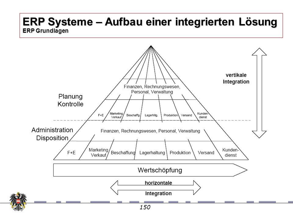 150 ERP Systeme – Aufbau einer integrierten Lösung ERP Grundlagen