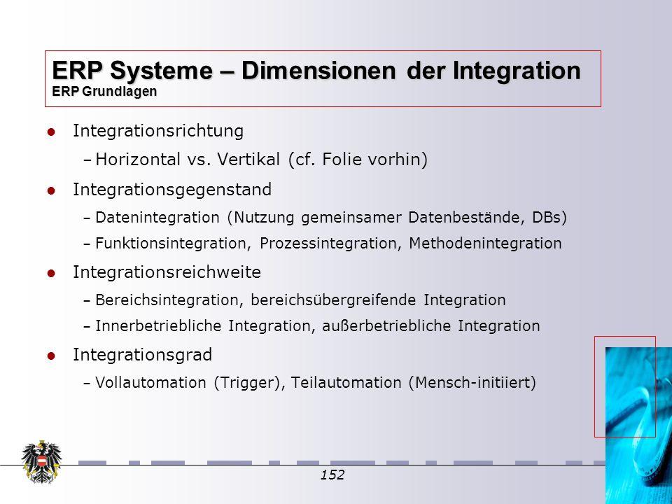 152 Integrationsrichtung – – Horizontal vs. Vertikal (cf. Folie vorhin) Integrationsgegenstand – – Datenintegration (Nutzung gemeinsamer Datenbestände
