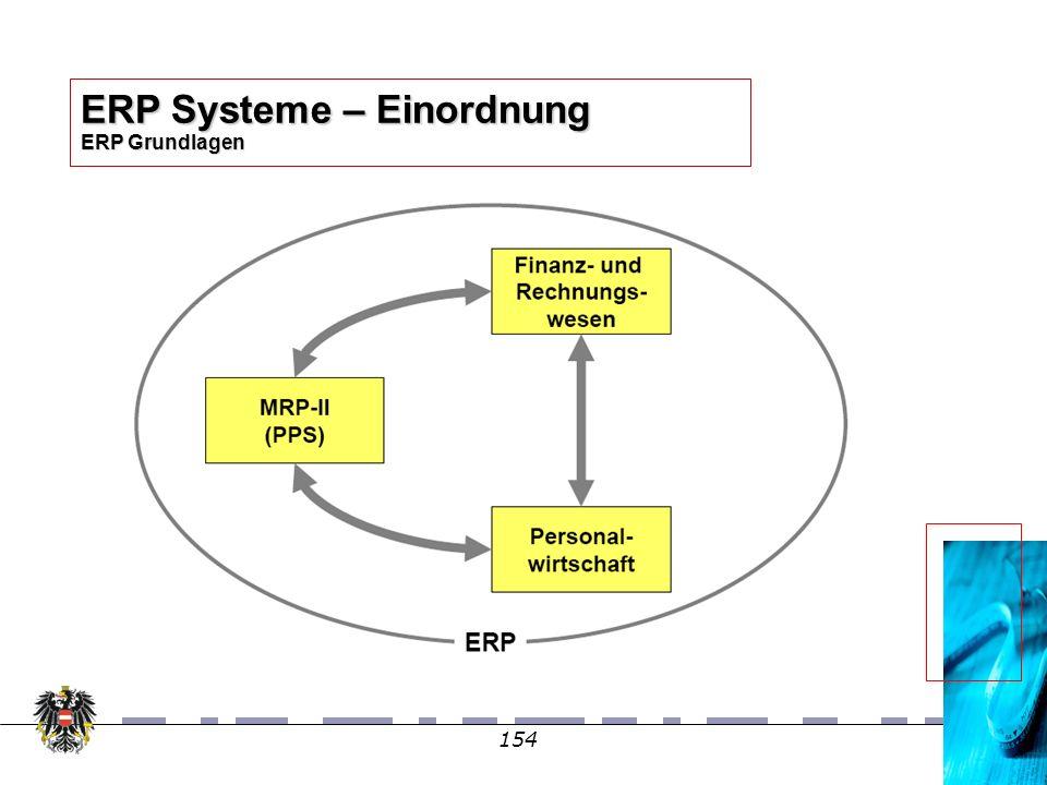 154 ERP Systeme – Einordnung ERP Grundlagen