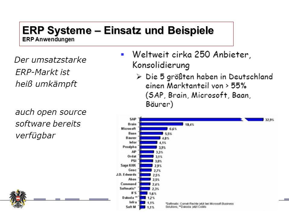 160 Der umsatzstarke ERP-Markt ist heiß umkämpft auch open source software bereits verfügbar ERP Systeme – Einsatz und Beispiele ERP Anwendungen