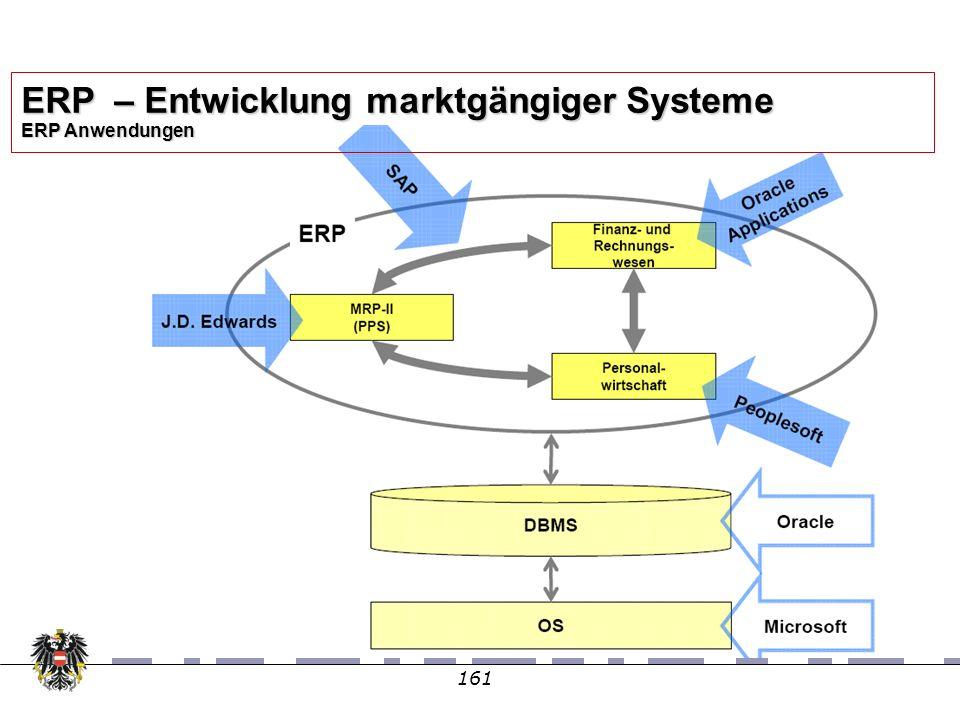 161 ERP – Entwicklung marktgängiger Systeme ERP Anwendungen