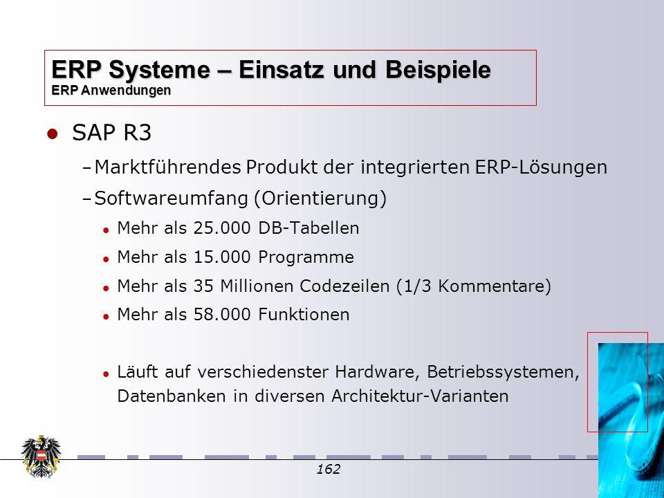 162 SAP R3 – – Marktführendes Produkt der integrierten ERP-Lösungen – – Softwareumfang (Orientierung) Mehr als 25.000 DB-Tabellen Mehr als 15.000 Prog