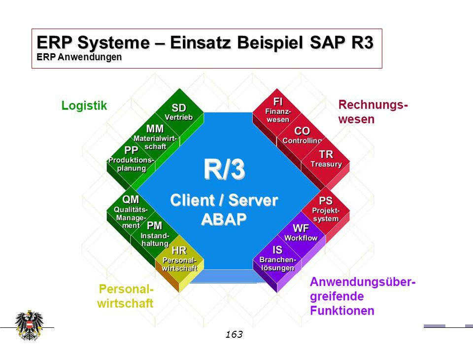163 ERP Systeme – Einsatz Beispiel SAP R3 ERP Anwendungen