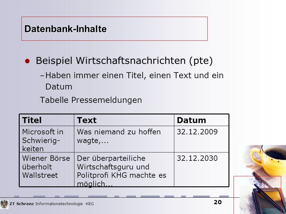 ZT Schranz Informationstechnologie KEG 20 Datenbank-Inhalte Beispiel Wirtschaftsnachrichten (pte) – Haben immer einen Titel, einen Text und ein Datum